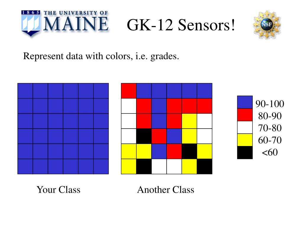Represent data with colors, i.e. grades.