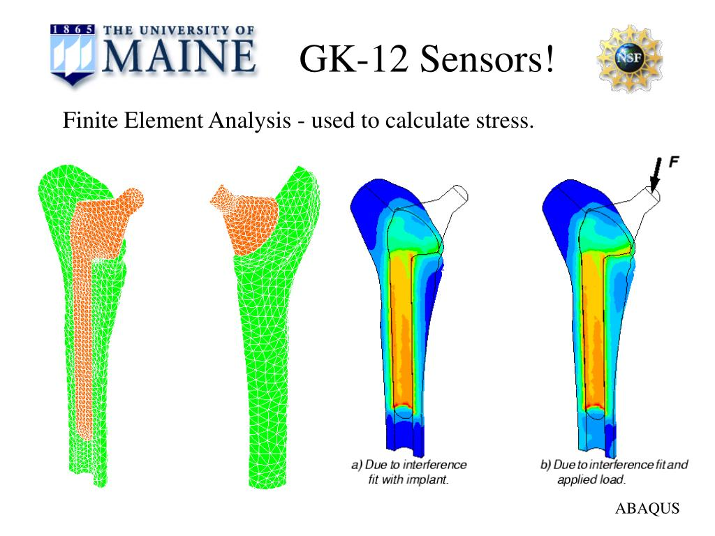Finite Element Analysis - used to calculate stress.