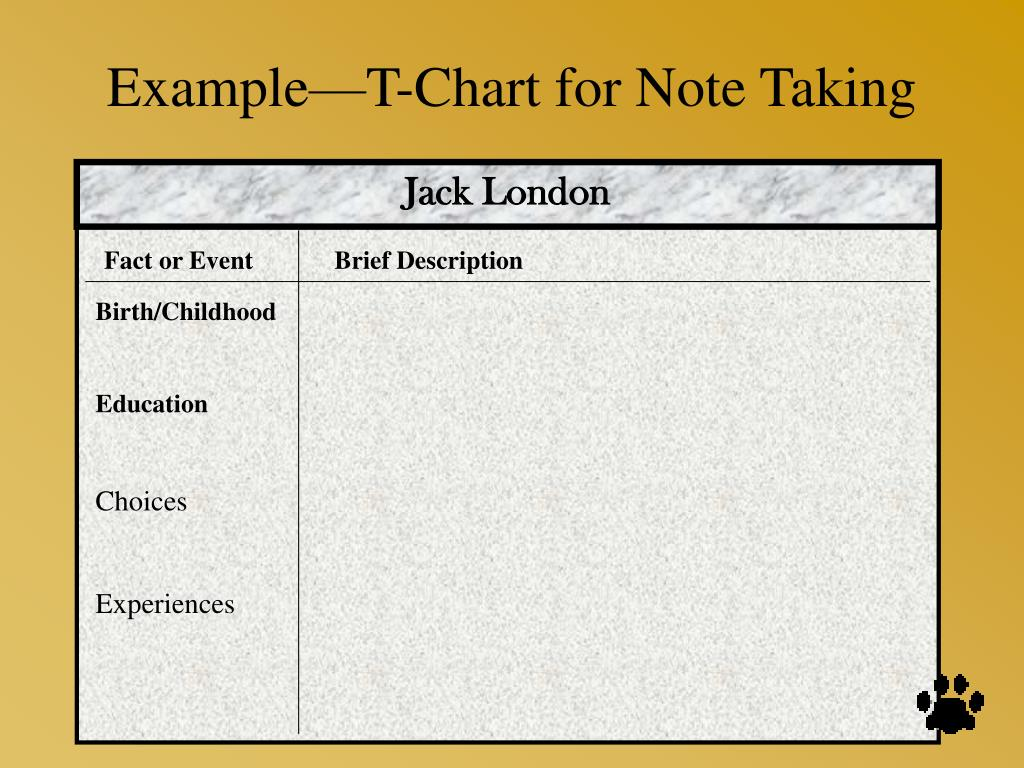 Example—T-Chart for Note Taking