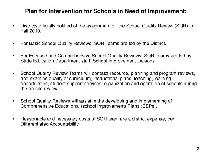 Plan for Intervention for Schools in Need of Improvement: