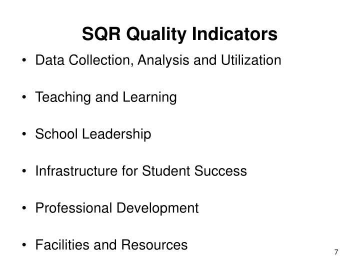 SQR Quality Indicators