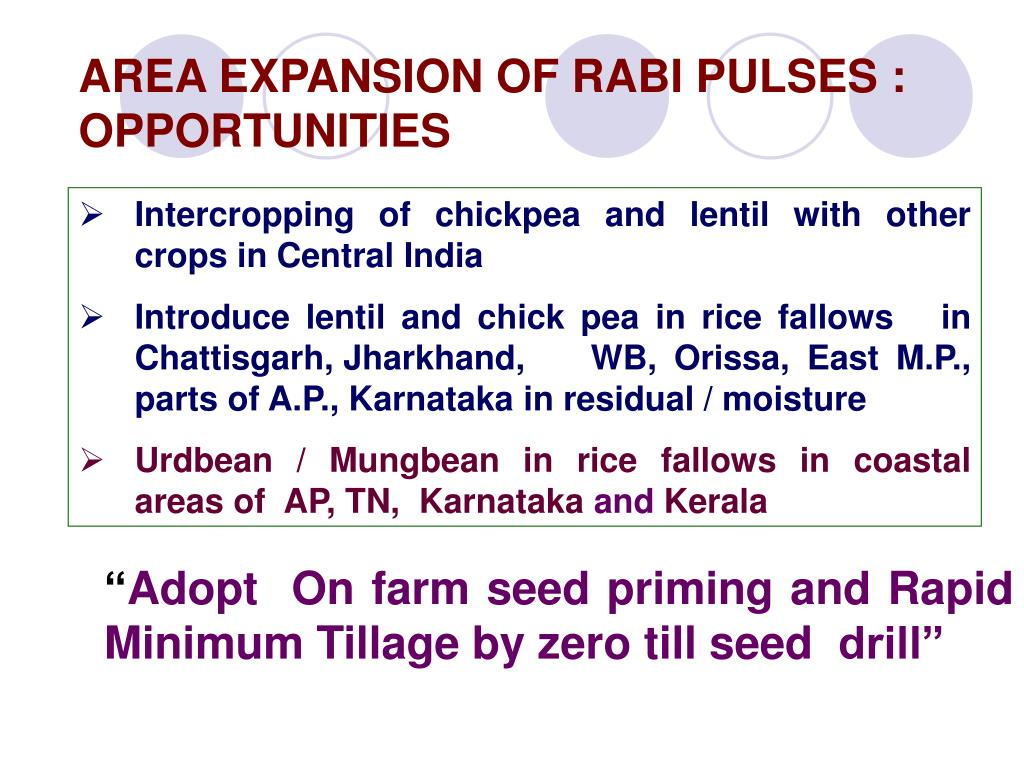 AREA EXPANSION OF RABI PULSES : OPPORTUNITIES
