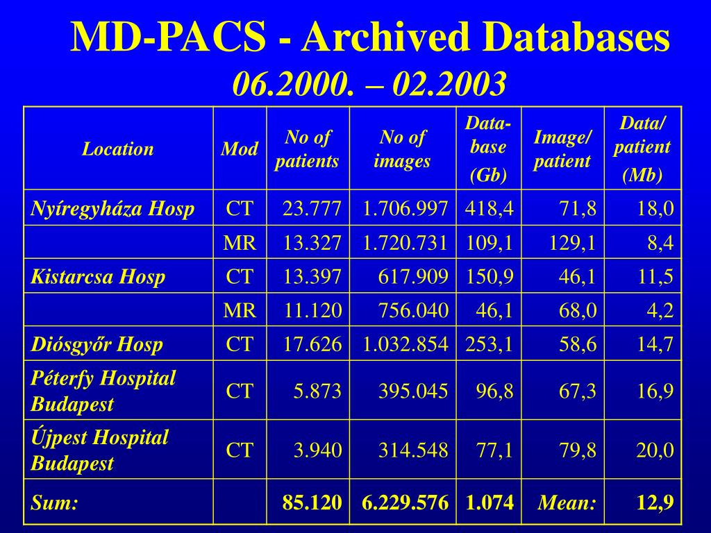 MD-PACS - Archived Databases