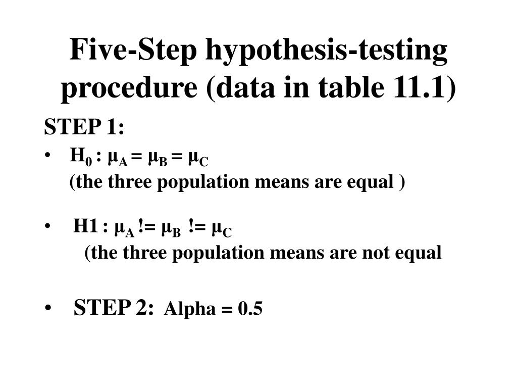 Five step hypothesis by Jennifer Peel - issuu