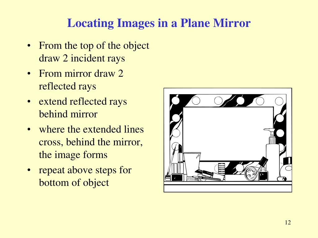 Locating Images in a Plane Mirror