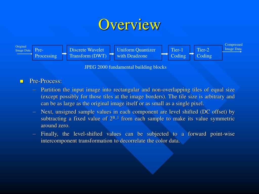 Compressed Image Data