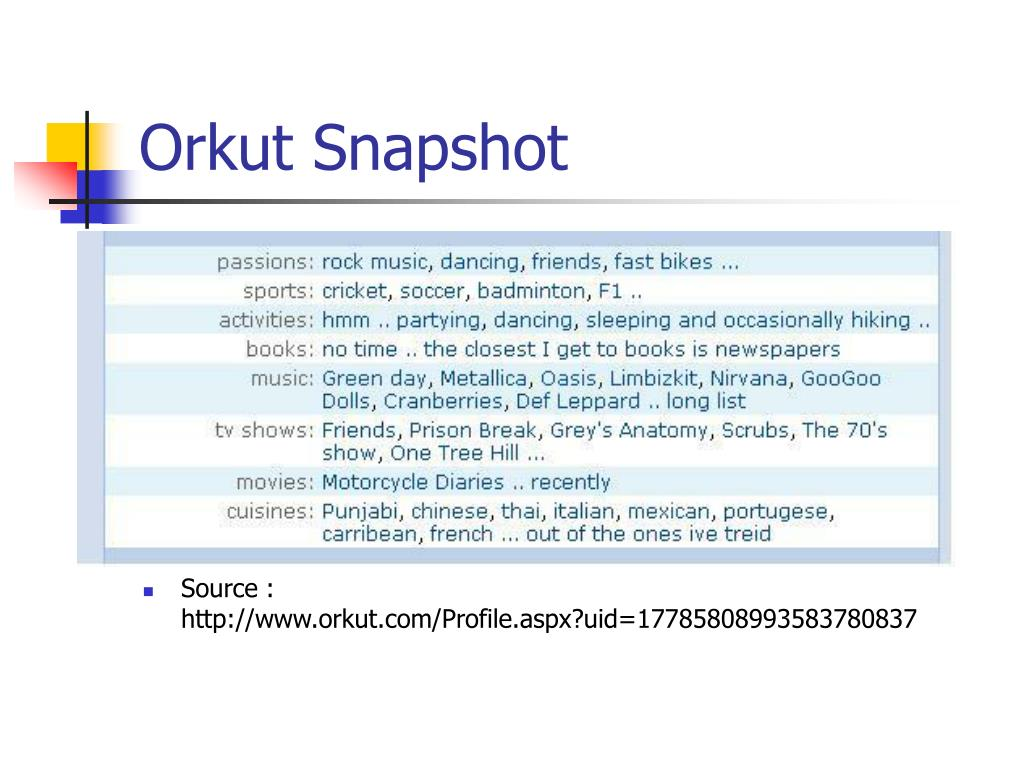 Orkut Snapshot