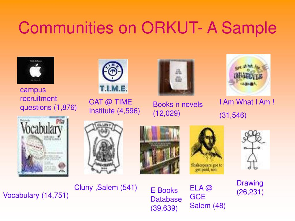 Communities on ORKUT- A Sample