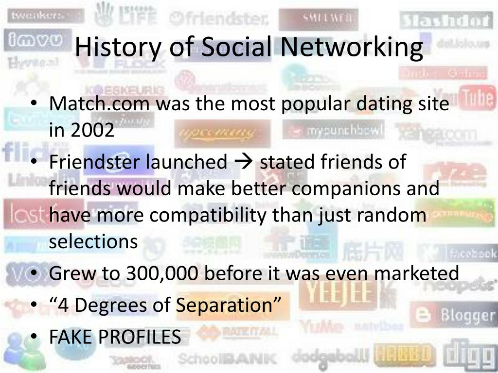 History of Social Networking