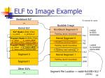 elf to image example