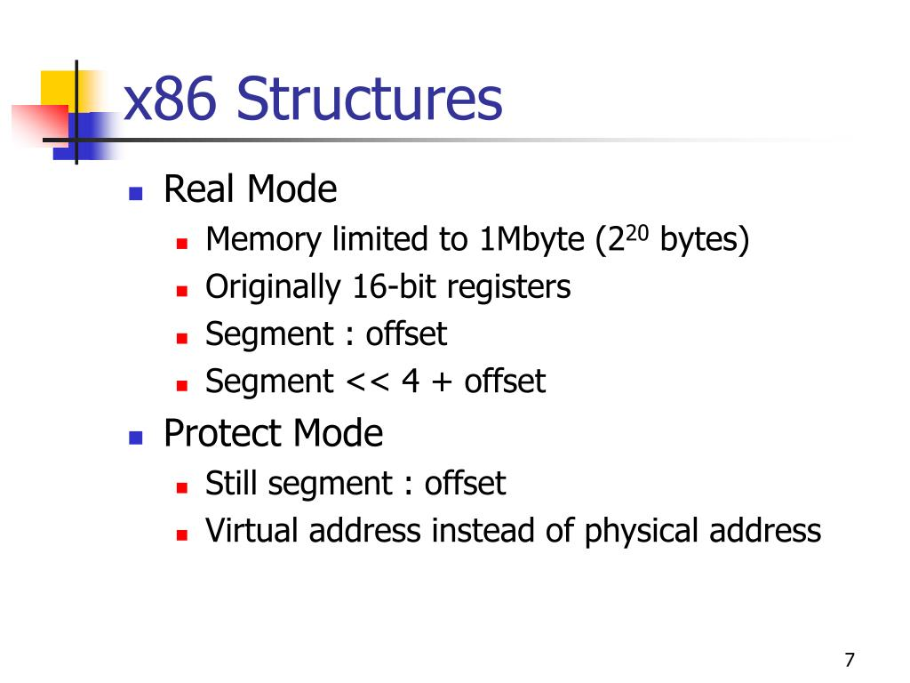 x86 Structures