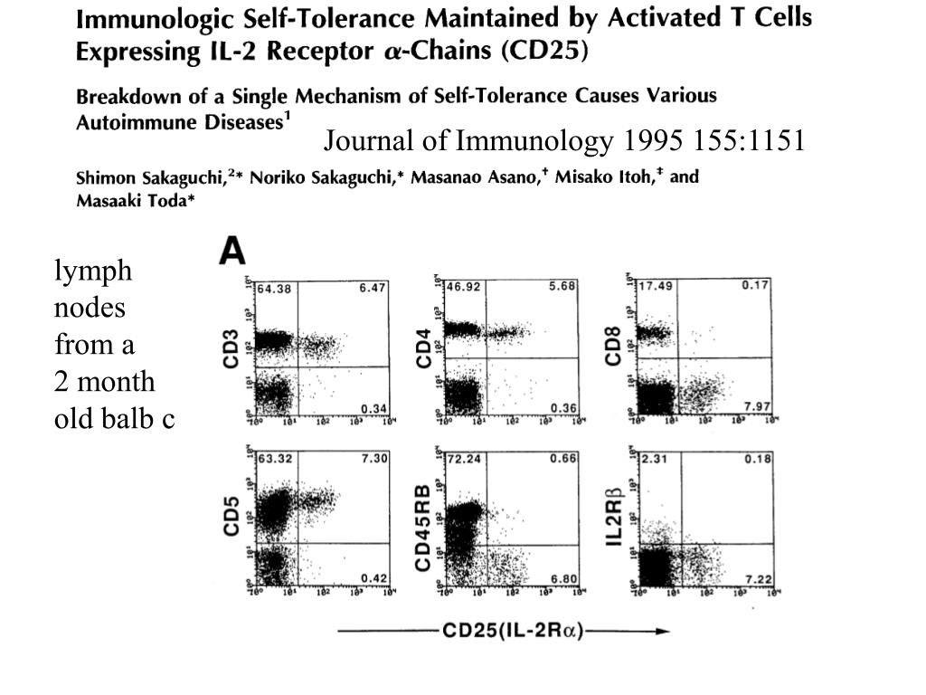 Journal of Immunology 1995 155:1151