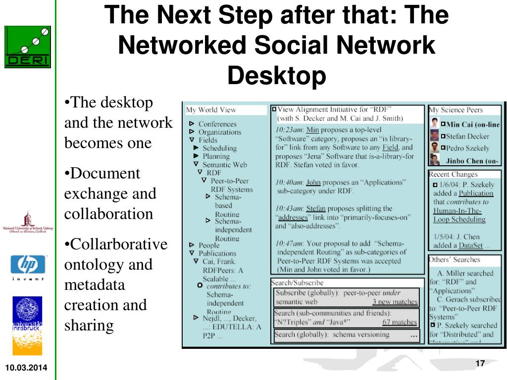 The Next Step after that: The Networked Social Network Desktop