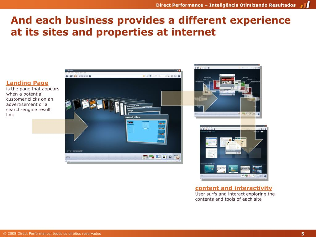And each business provides a different experience at its sites and properties at internet