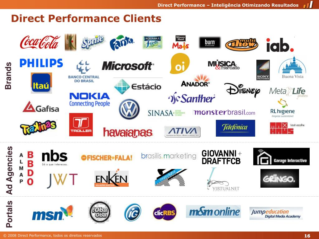 Direct Performance Clients