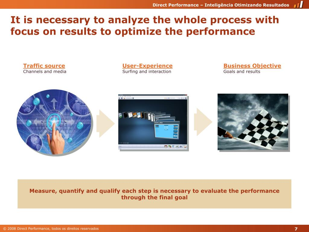 It is necessary to analyze the whole process with focus on results to optimize the performance