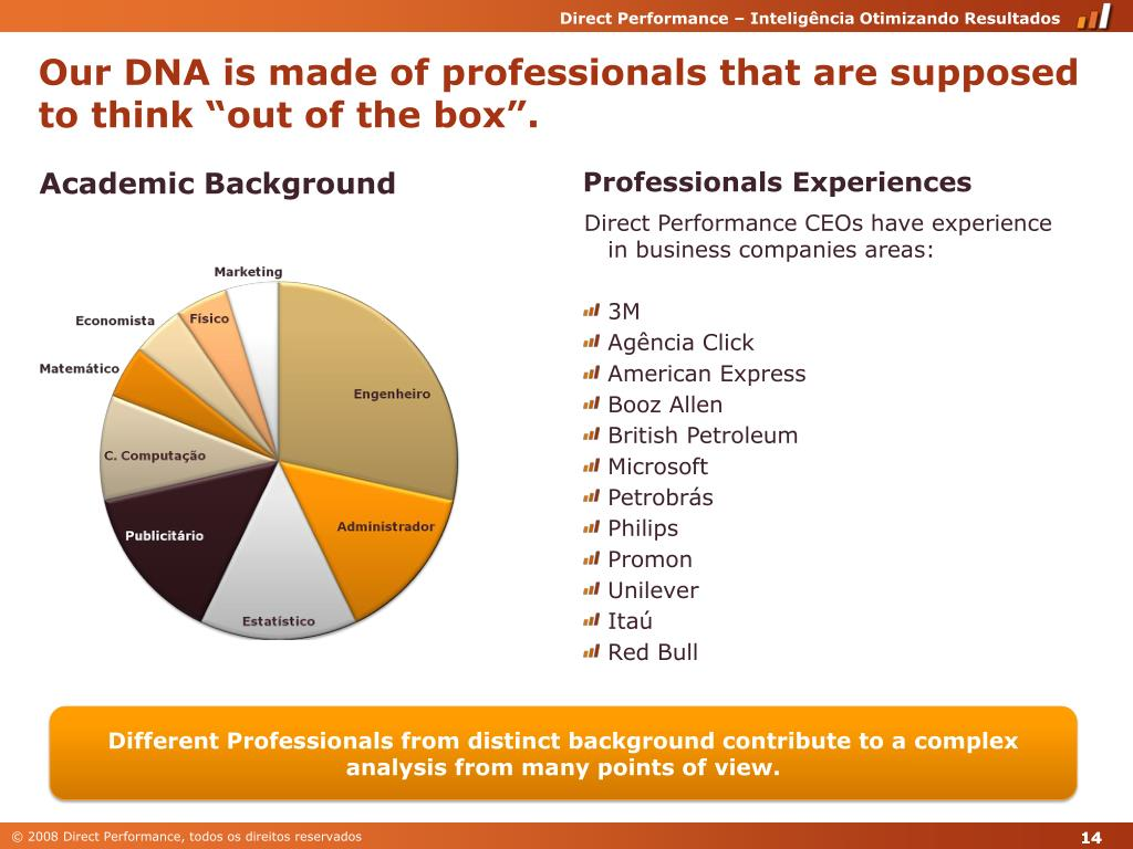 "Our DNA is made of professionals that are supposed to think ""out of the box""."