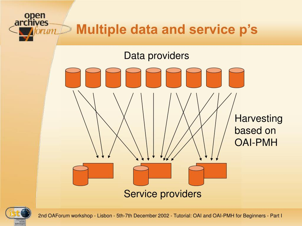 Multiple data and service p's