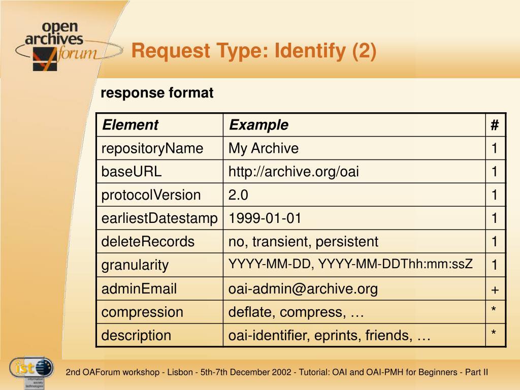 Request Type: Identify (2)