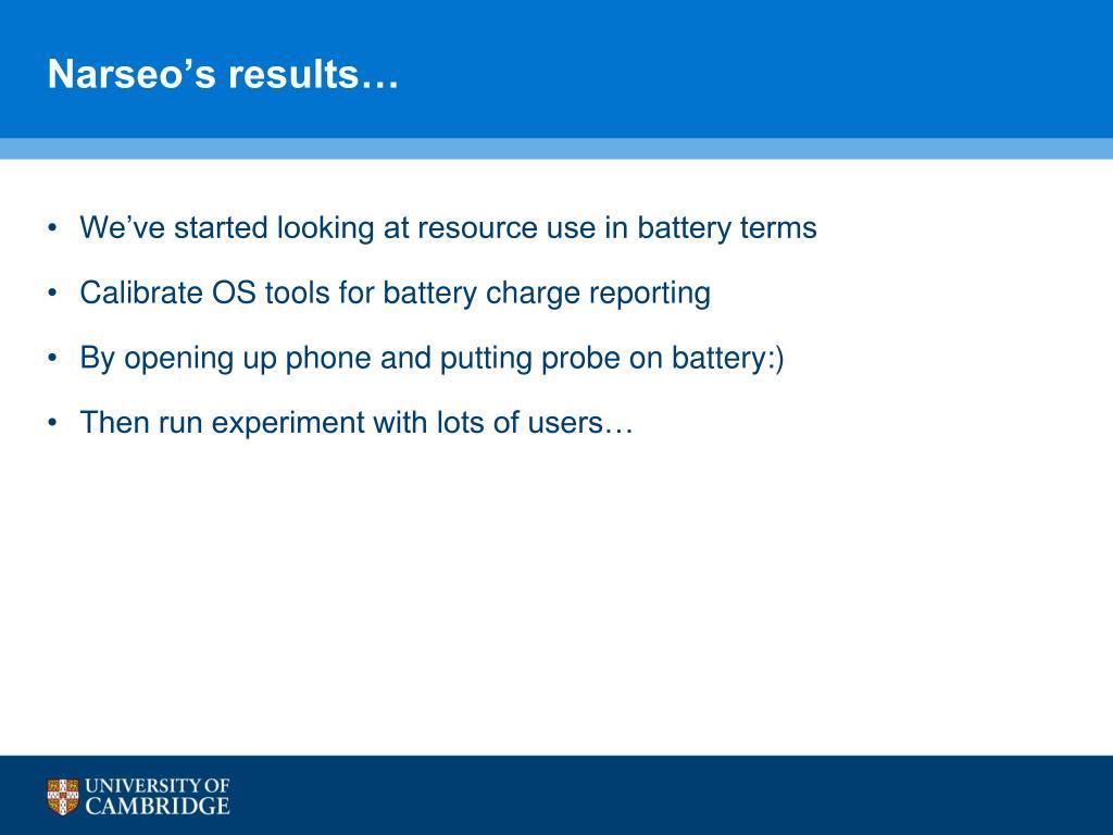 Narseo's results…