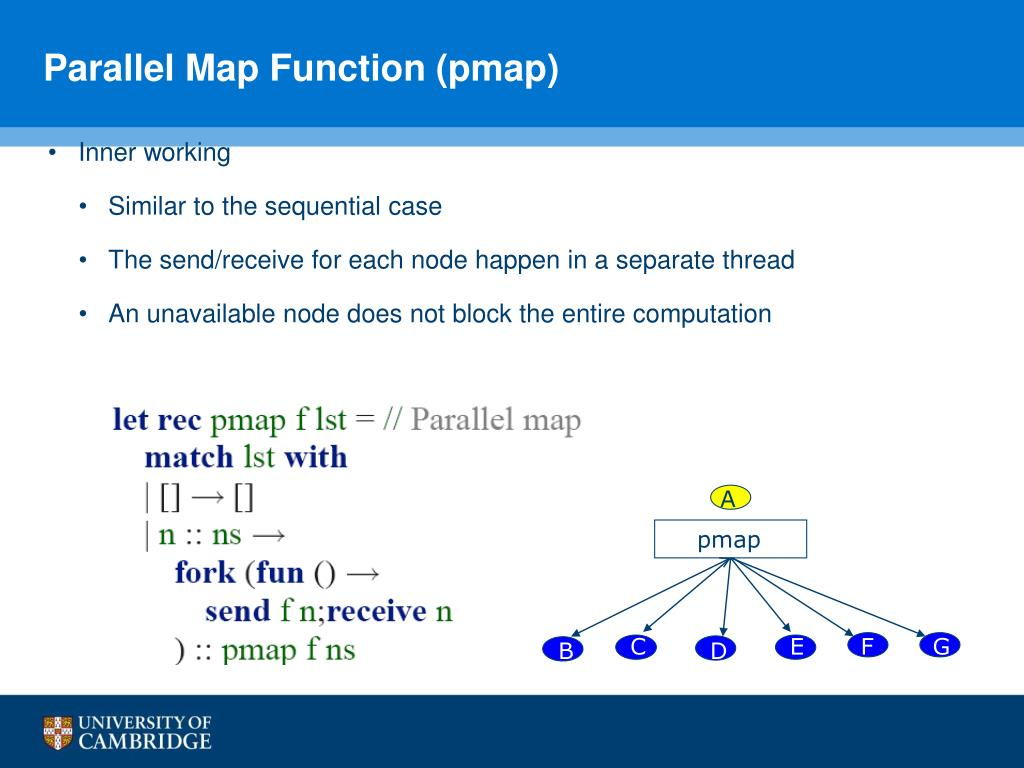 Parallel Map Function (pmap)