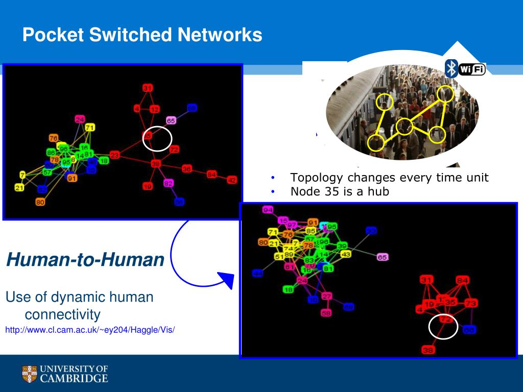 Pocket Switched Networks