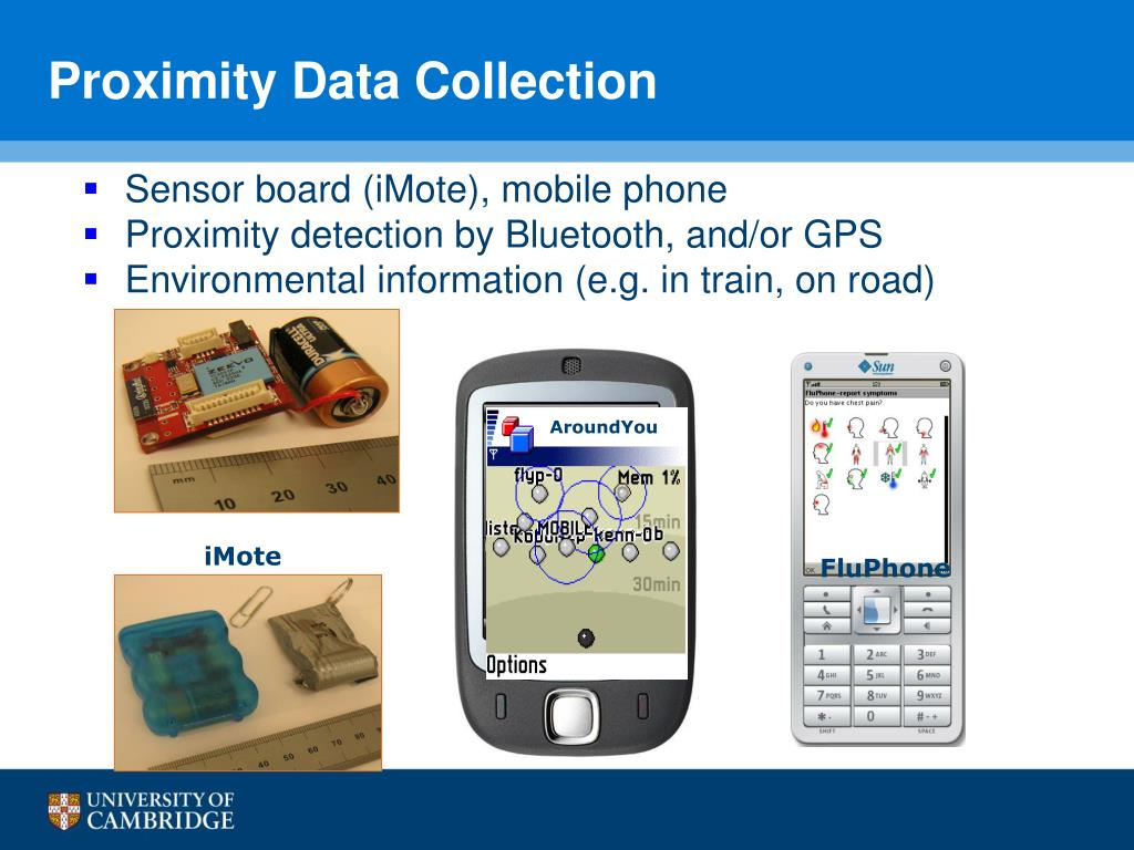 Proximity Data Collection
