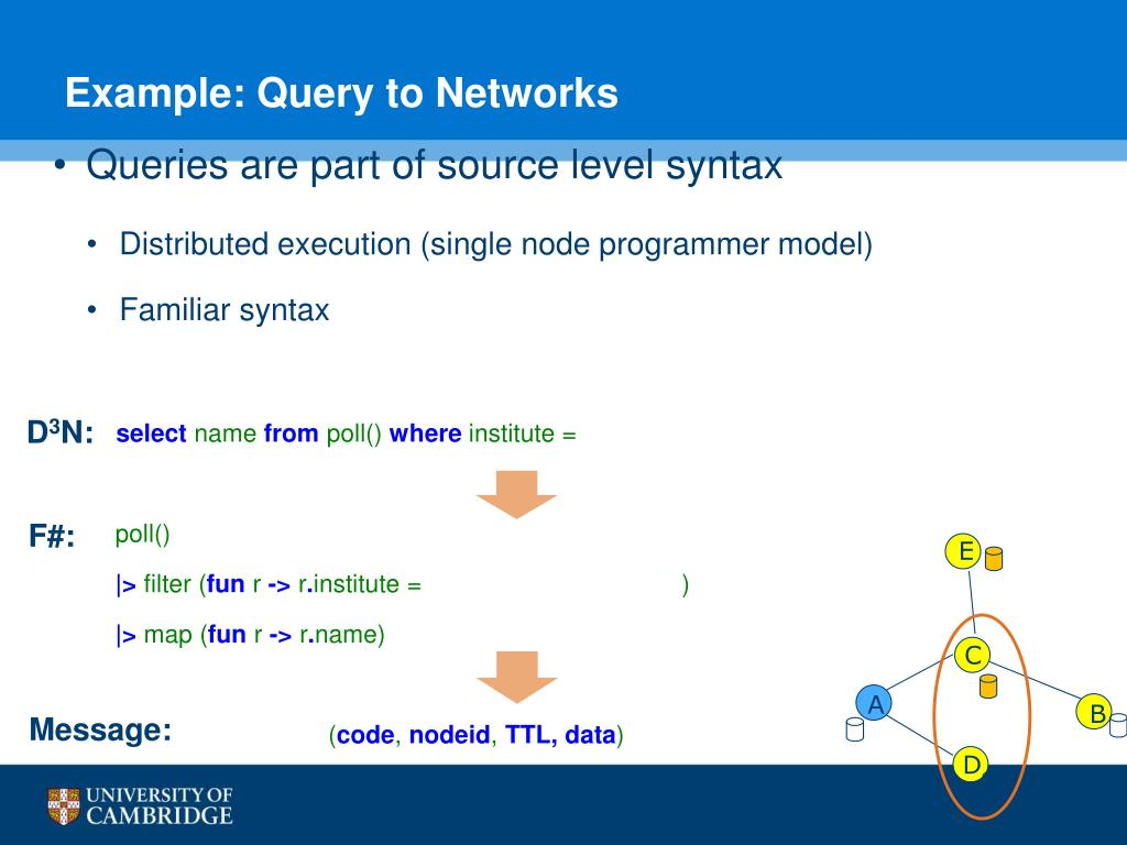 Example: Query to Networks