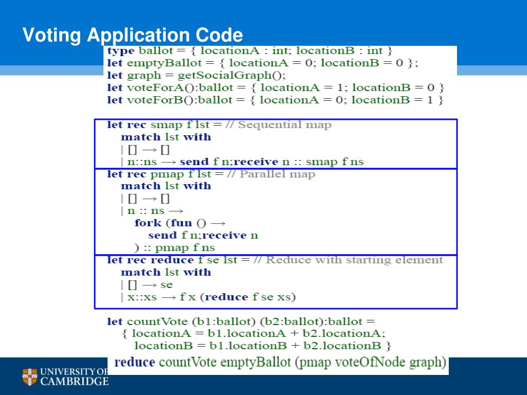 Voting Application Code