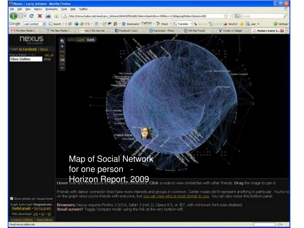 Map of Social Network for one person   - Horizon Report, 2009