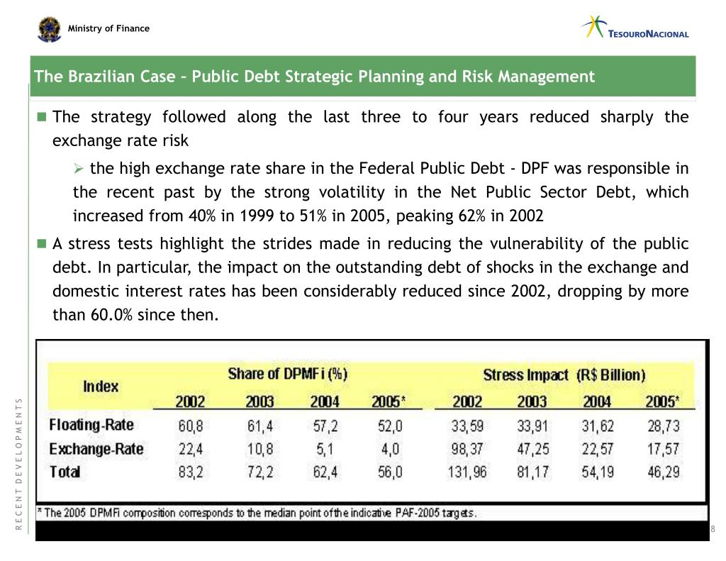 The Brazilian Case – Public Debt Strategic Planning and Risk Management