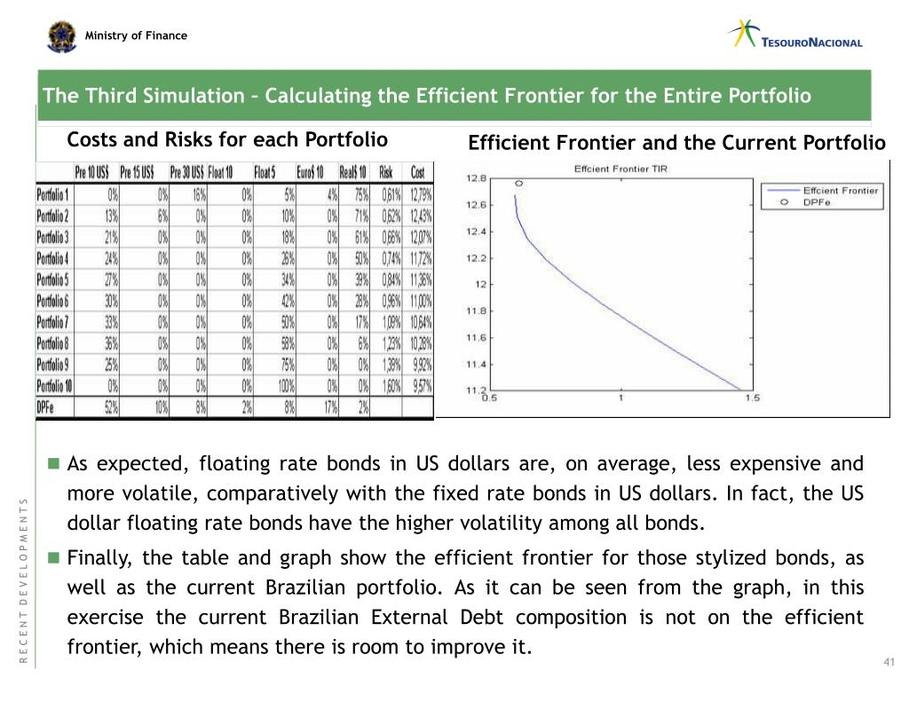 The Third Simulation – Calculating the Efficient Frontier for the Entire Portfolio