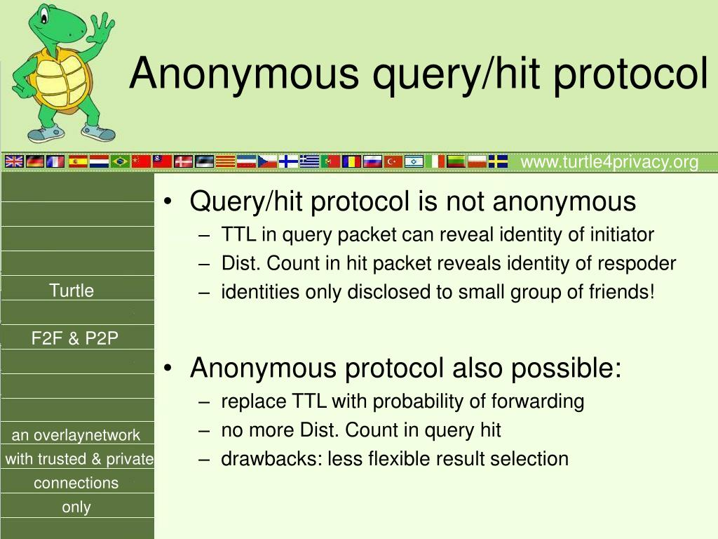 Query/hit protocol is not anonymous