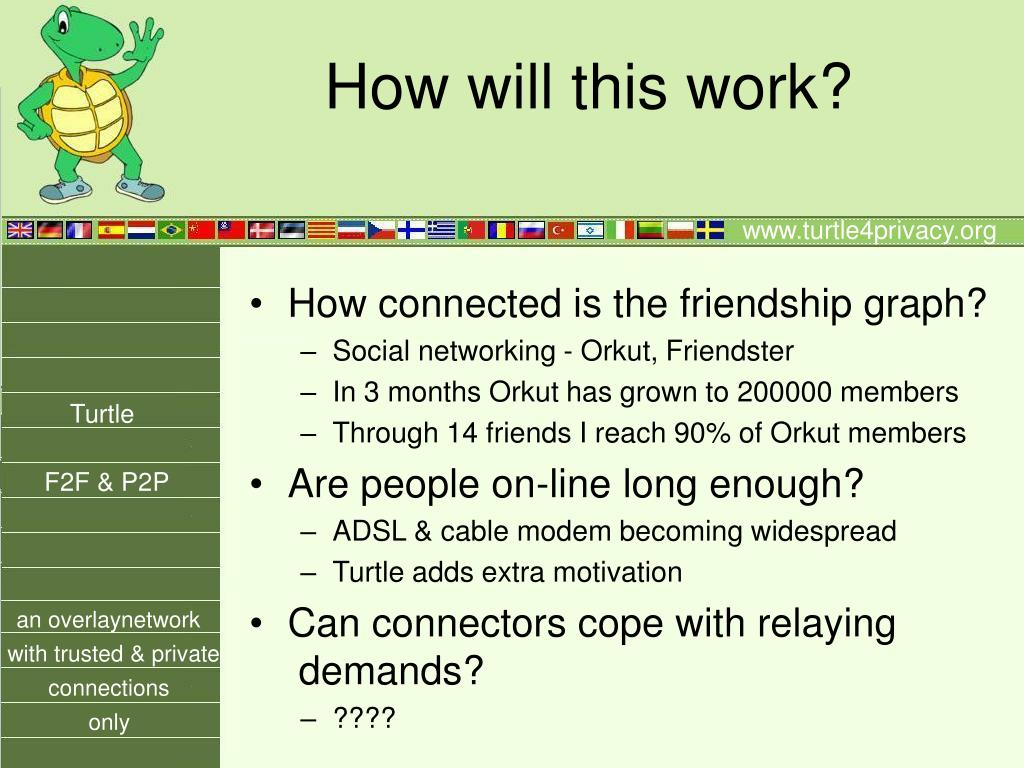 How connected is the friendship graph?