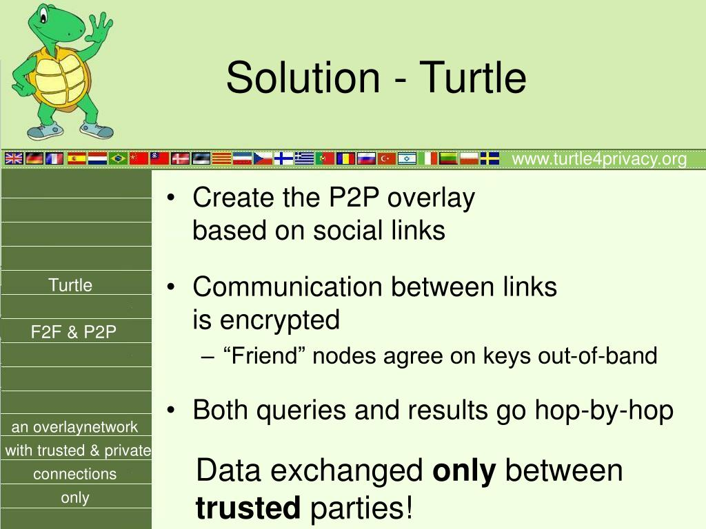 Create the P2P overlay