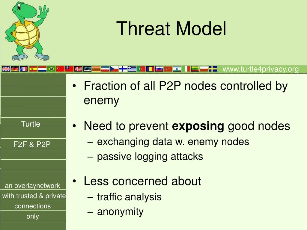Fraction of all P2P nodes controlled by enemy