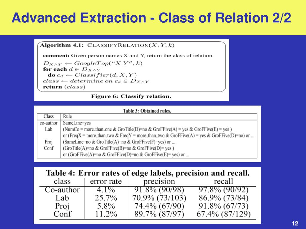 Advanced Extraction - Class of Relation 2/2