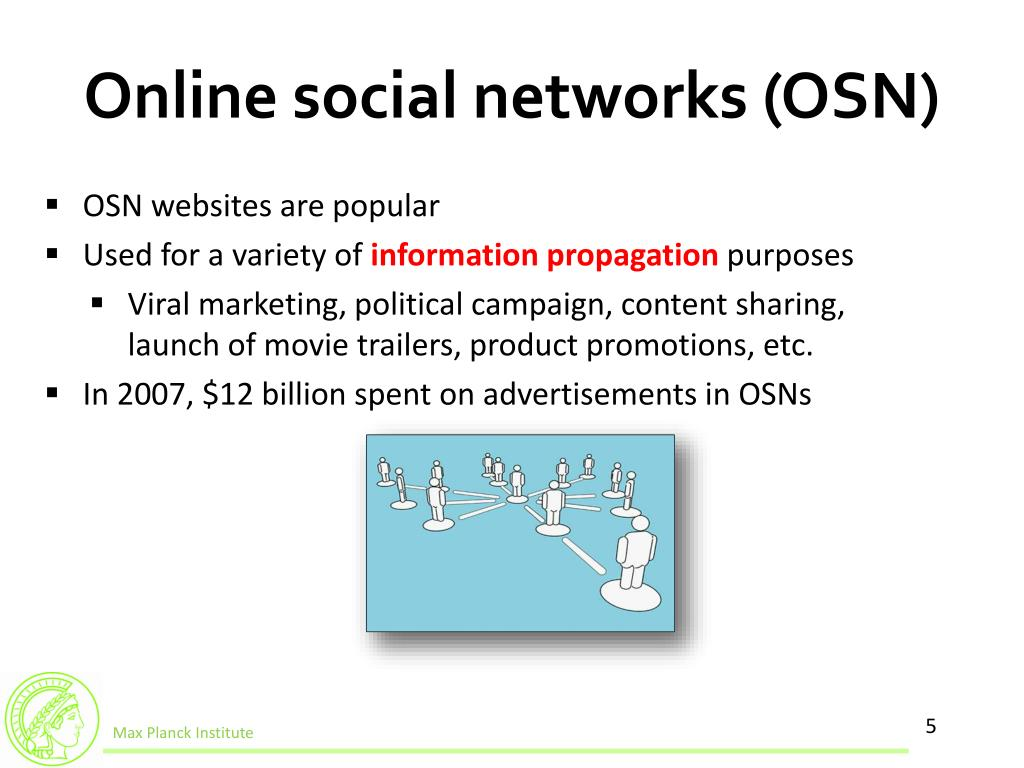 Online social networks (OSN)