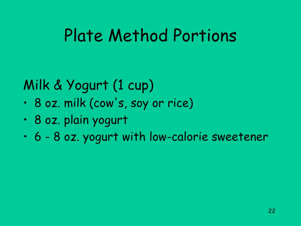 Plate Method Portions