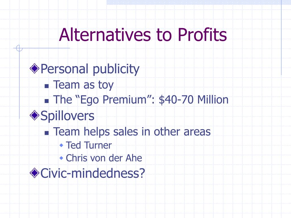 Alternatives to Profits