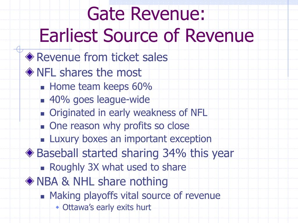 Gate Revenue: