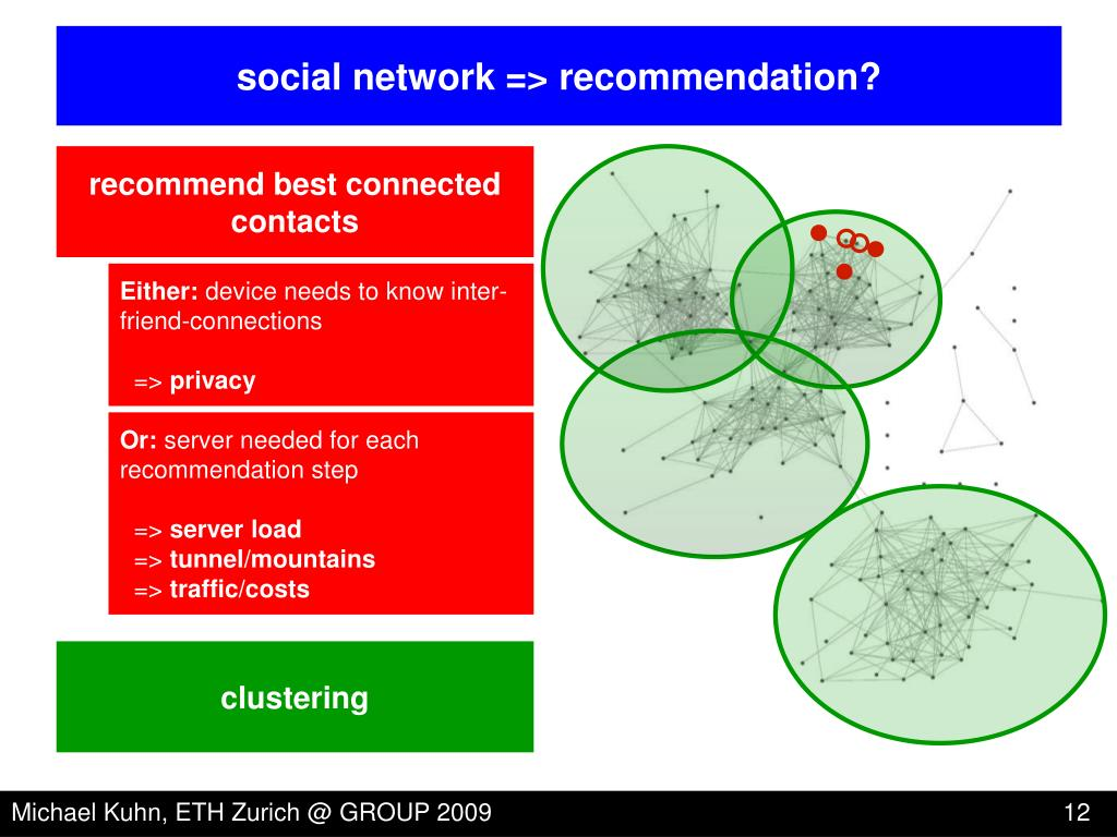 social network => recommendation?