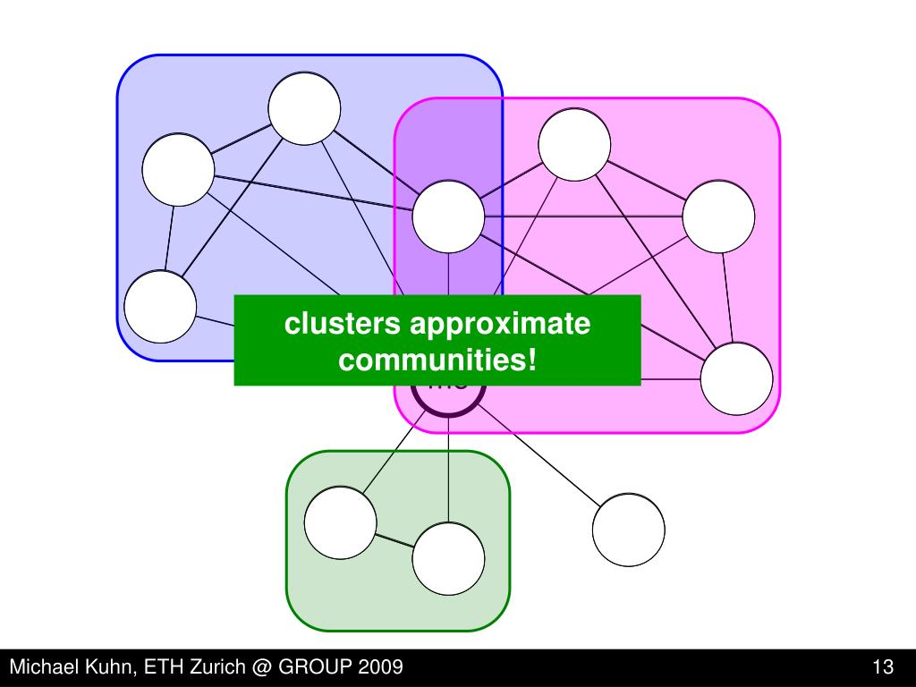 clusters approximate communities!