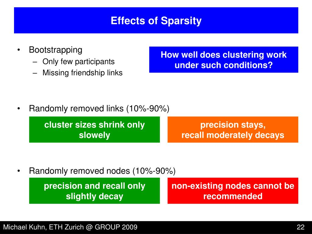 Effects of Sparsity