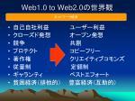 web1 0 to web2 0