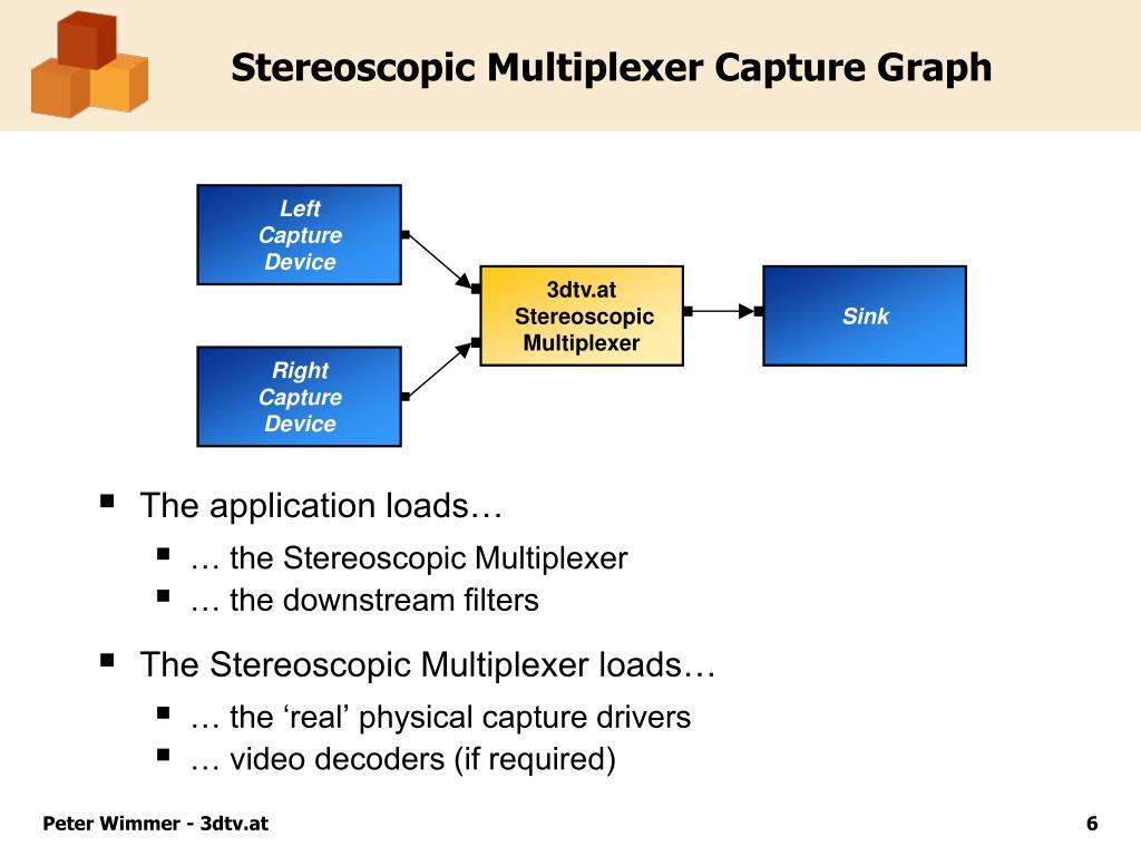 Stereoscopic Multiplexer Capture Graph