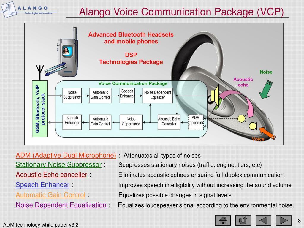 Alango Voice Communication Package (VCP)