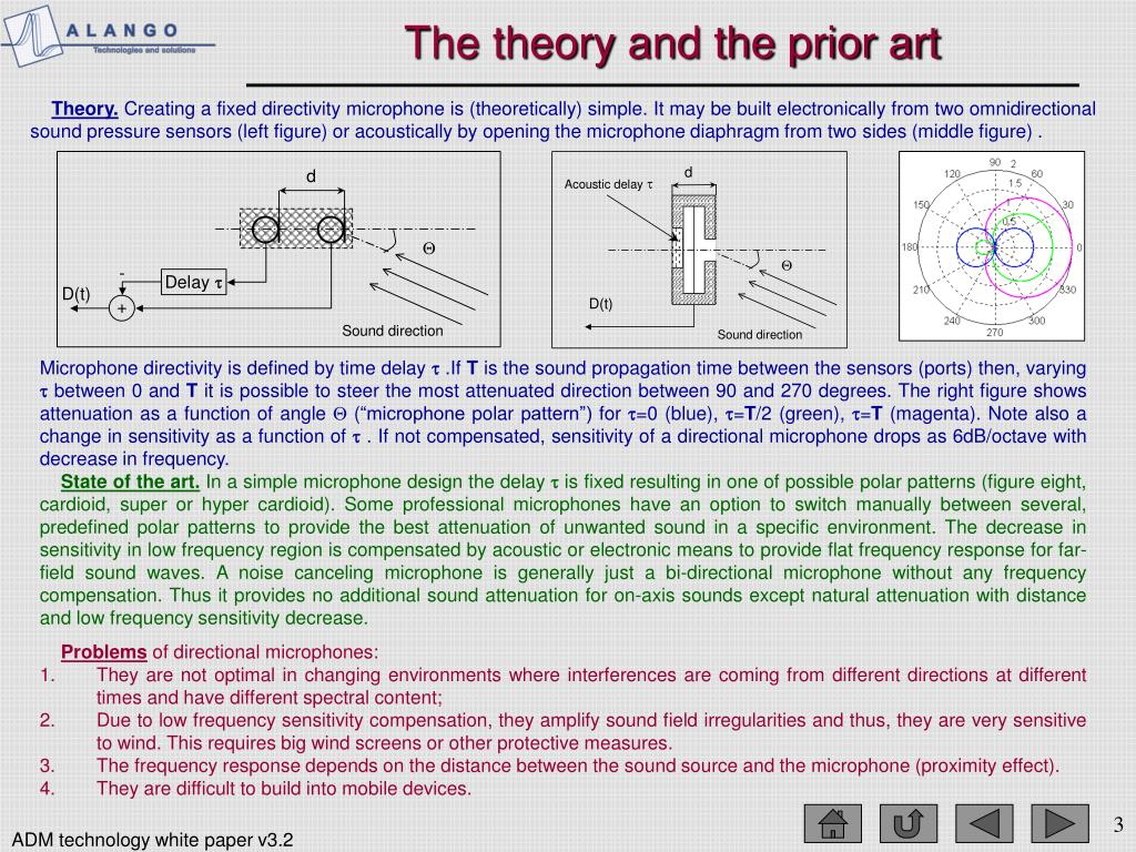 The theory and the prior art