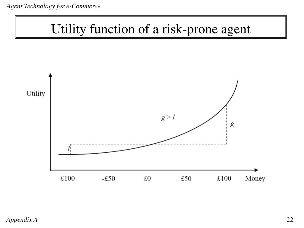 Utility function of a risk-prone agent