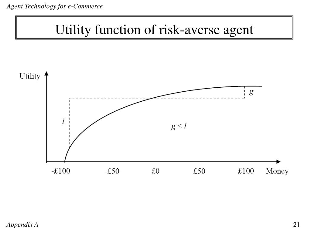 Utility function of risk-averse agent